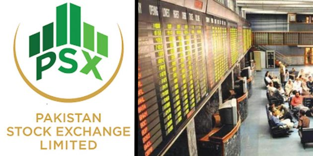 Strong Uptrend In PSX After Improvement In Global Markets