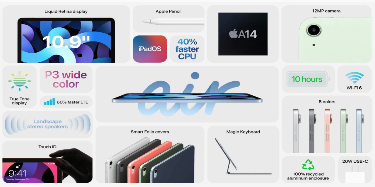 Apple Rolls Out iPad Air at Starting Price of $599
