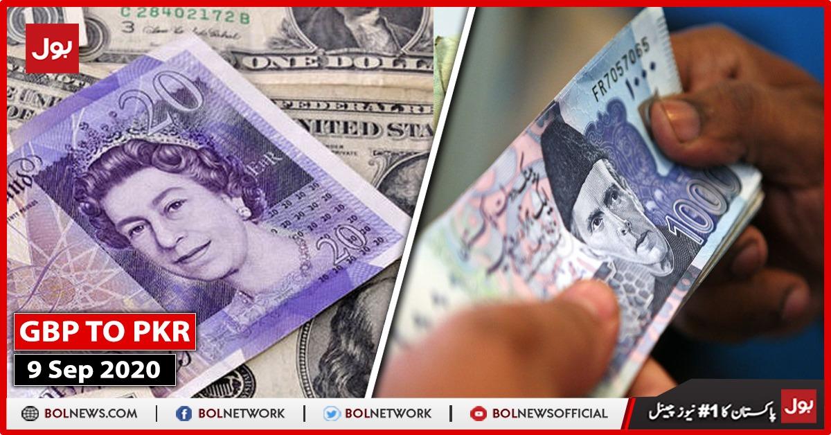 GBP TO PKR (Pound to PKR), 9 September 2020