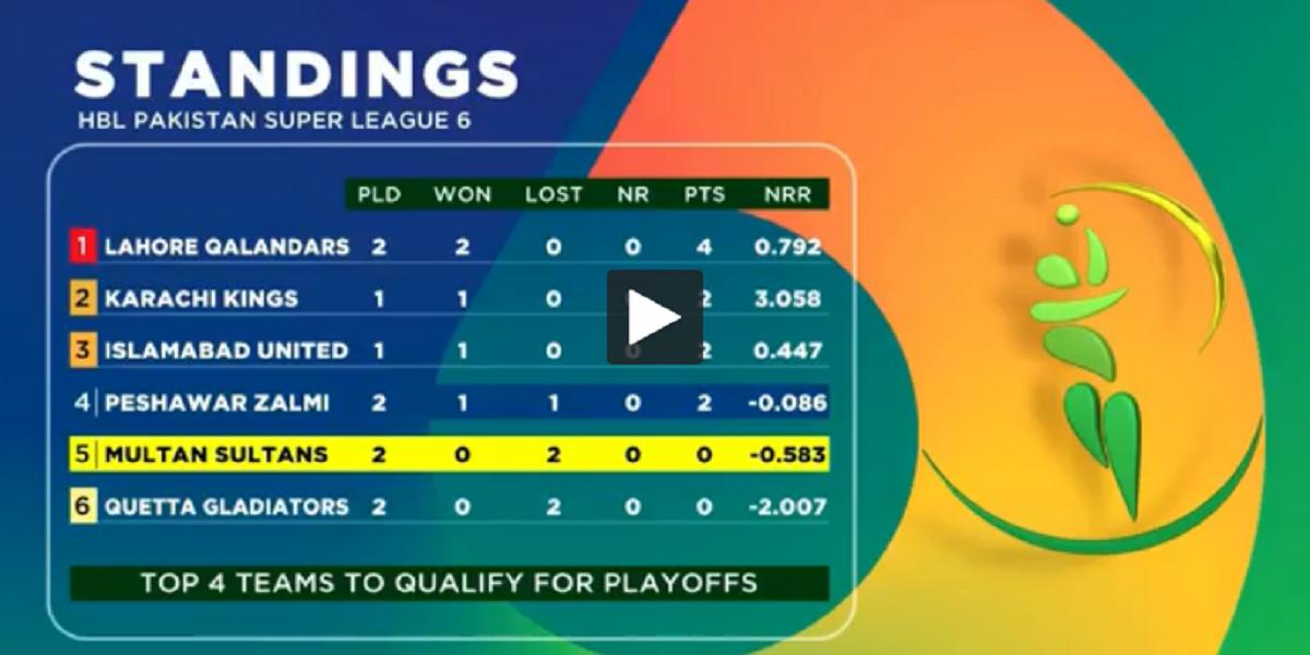 PSL points table 2021 after peshawar vs multan