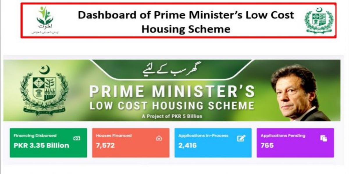 Govt Builds 7572 Houses PM's Low-Cost Housing Scheme