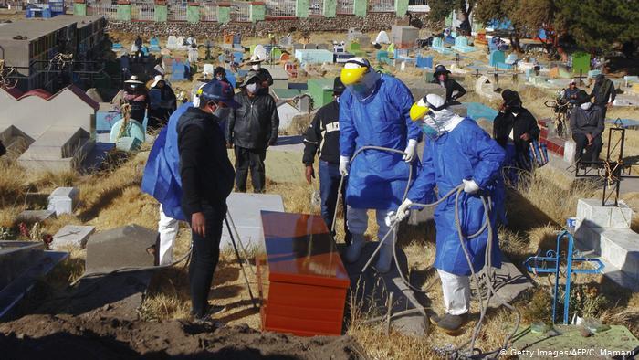COVID-19 Death Toll in Peru