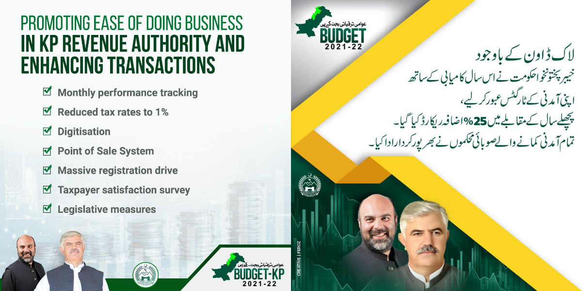 KP Budget 2021 today