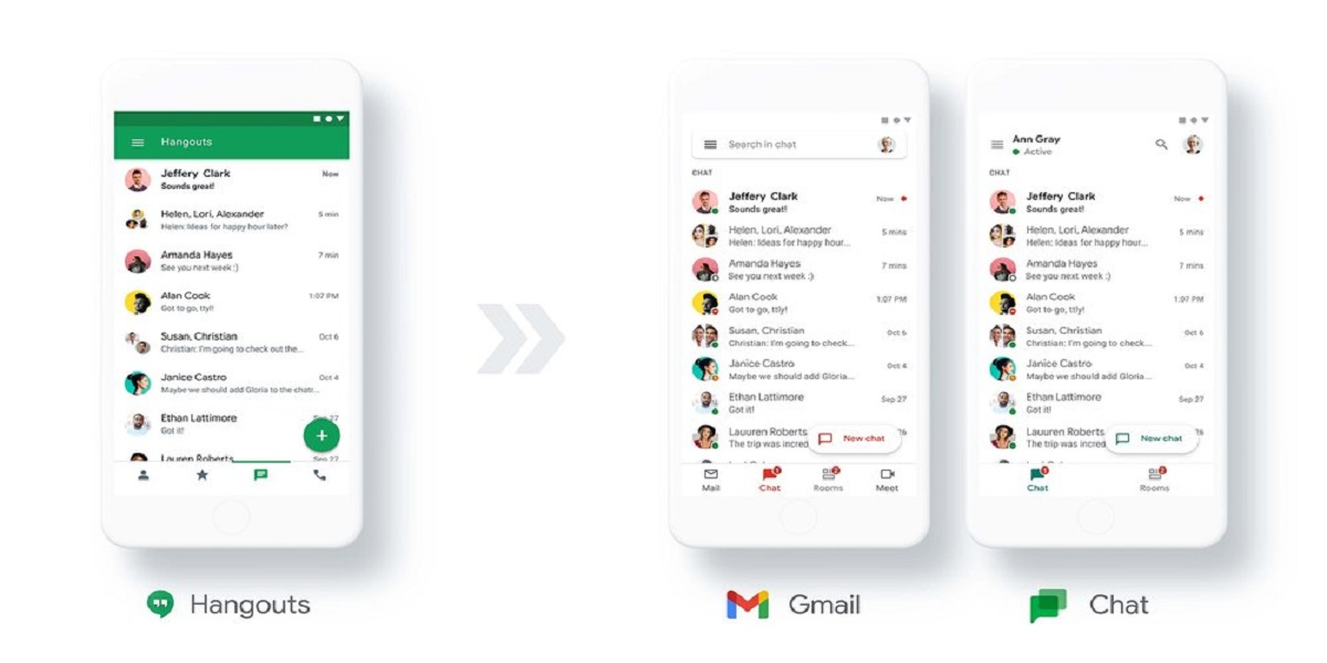 Google Hangouts Is Now Available asGoogle Chat