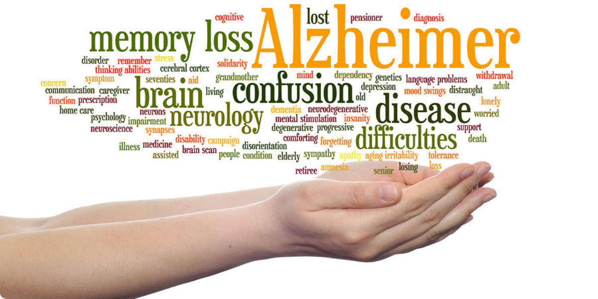 Alzheimer: Memory Loss And Early Signs