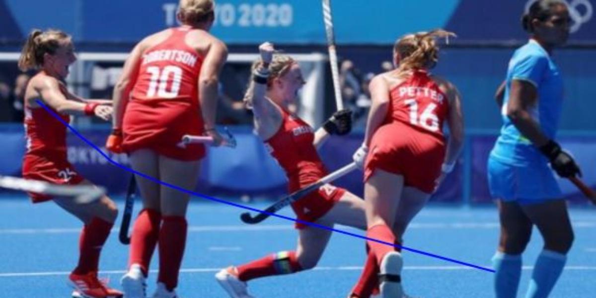 Tokyo Olympics India Women's Hockey GB