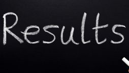 BISE Mardan Results 2021