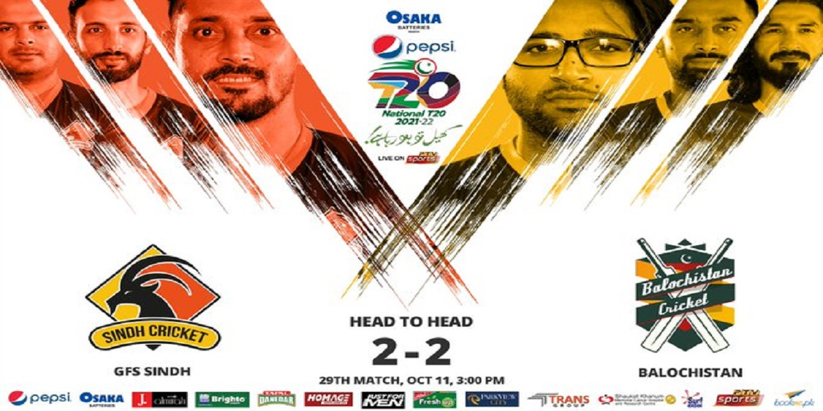 National T20 Cup: Today Balochistan will face Sindh in the twenty-ninth match of the National T20 Cup at Gaddafi Stadium Stadium.